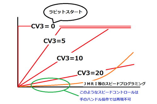12_cv2