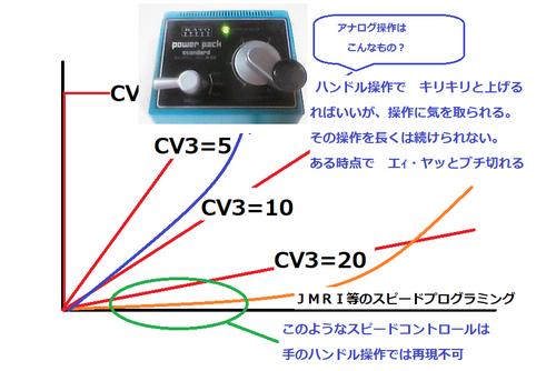 13_cv3