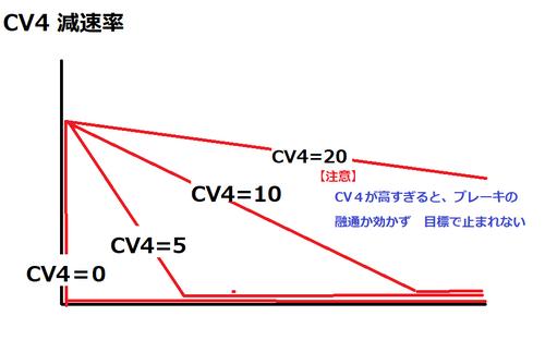 14_cv4